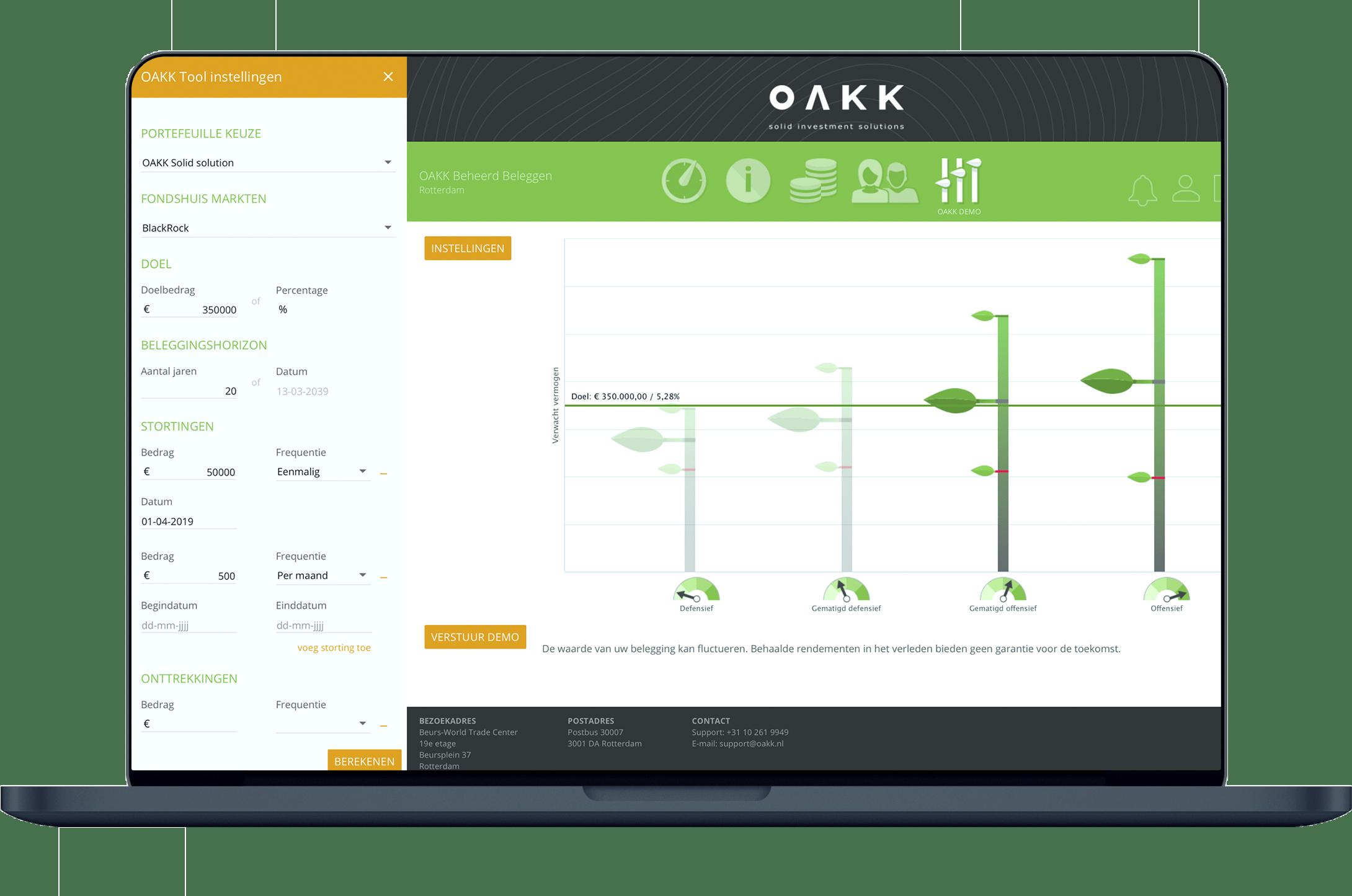 OAKK KWARTAALVERSLAG Q3 2020